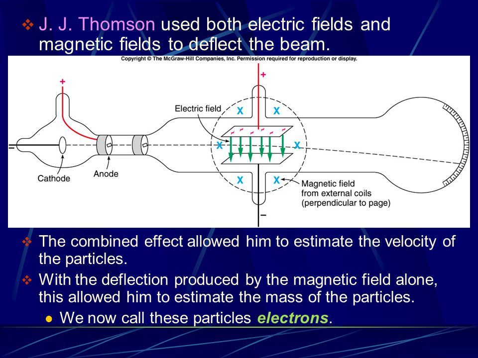  J. J. Thomson used both electric fields and magnetic fields to deflect the beam.  The combined effect allowed him to estimate the velocity of the p