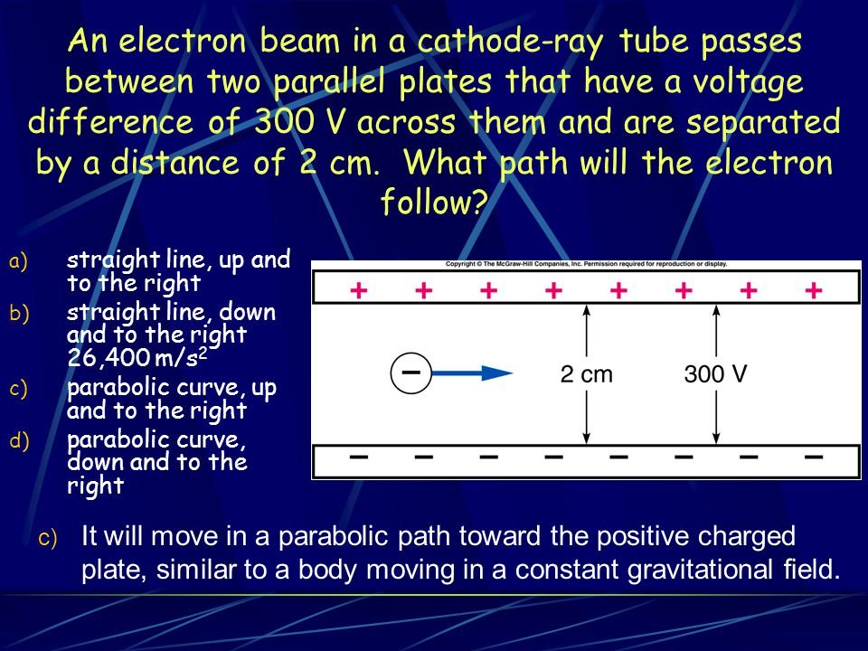 An electron beam in a cathode-ray tube passes between two parallel plates that have a voltage difference of 300 V across them and are separated by a d