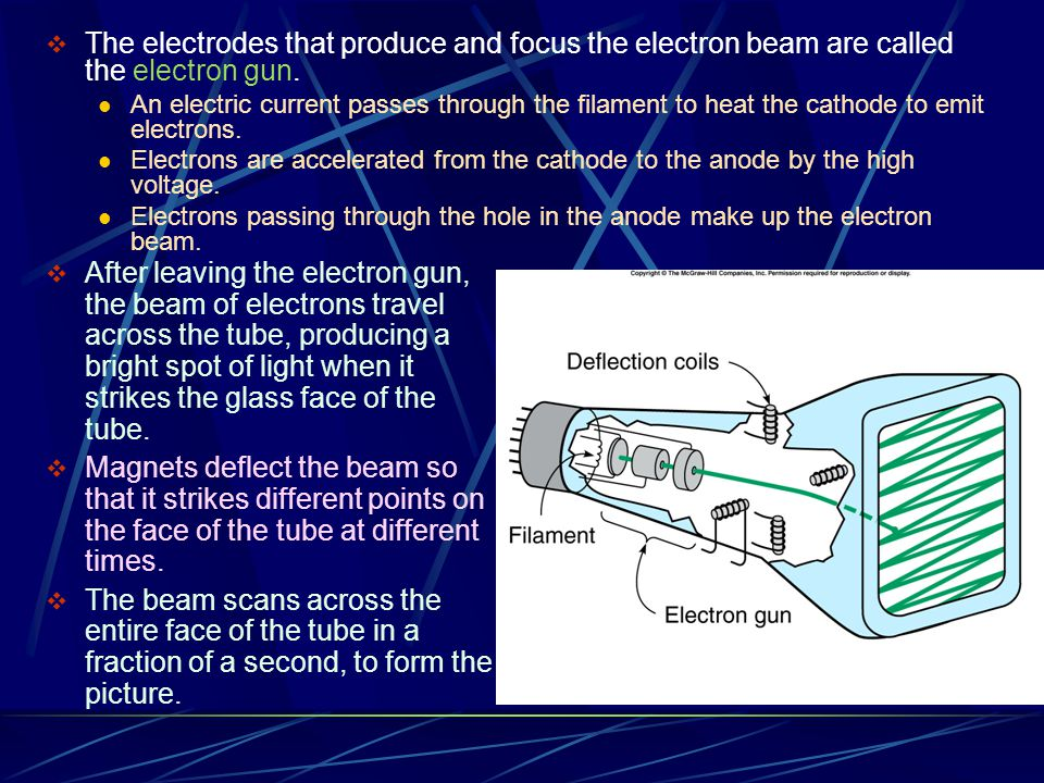  The electrodes that produce and focus the electron beam are called the electron gun. An electric current passes through the filament to heat the cat