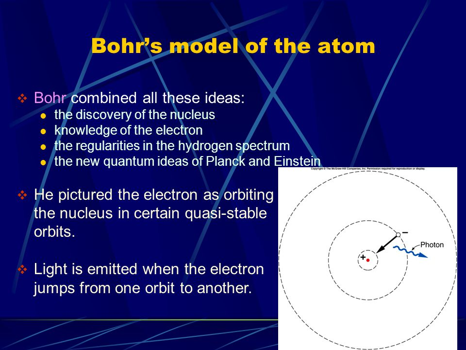 Bohr's model of the atom  Bohr combined all these ideas: the discovery of the nucleus knowledge of the electron the regularities in the hydrogen spec