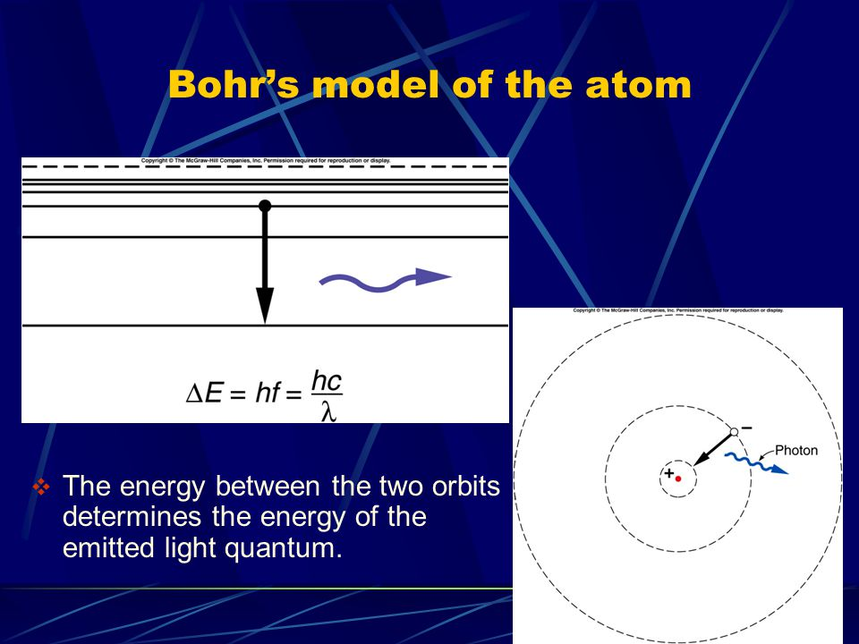 Bohr's model of the atom  The energy between the two orbits determines the energy of the emitted light quantum.