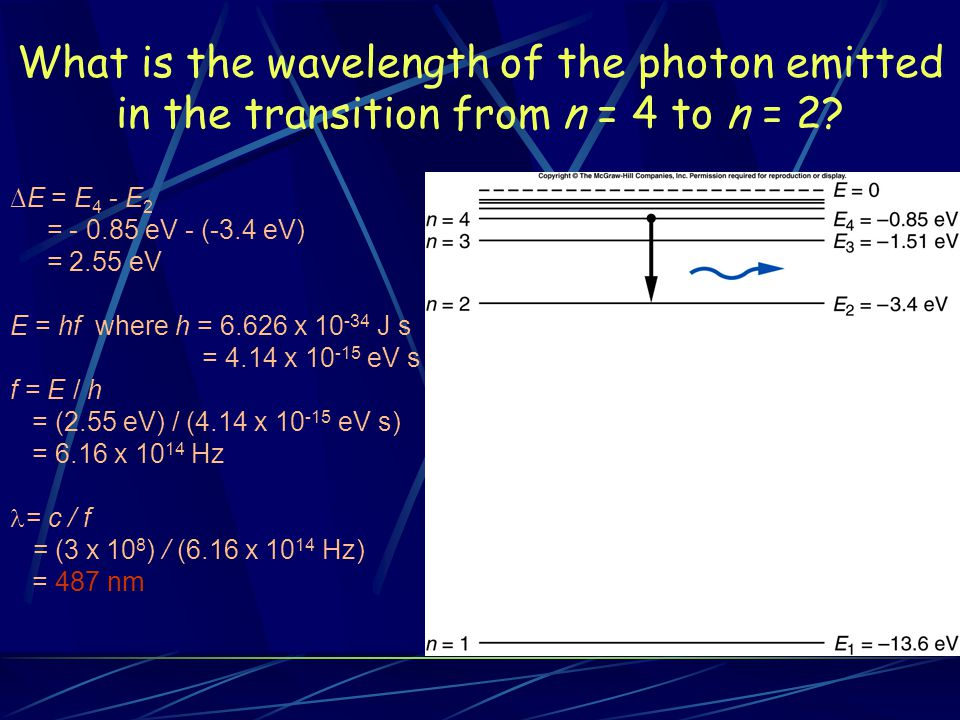 What is the wavelength of the photon emitted in the transition from n = 4 to n = 2? ∆E = E 4 - E 2 = - 0.85 eV - (-3.4 eV) = 2.55 eV E = hf where h =