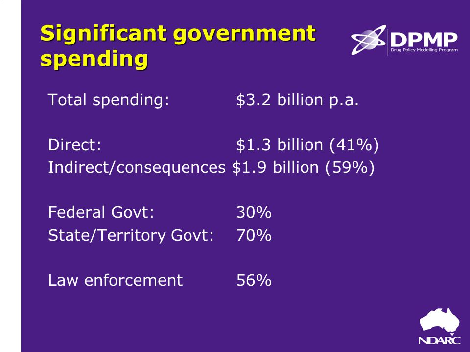 Significant government spending Total spending: $3.2 billion p.a.