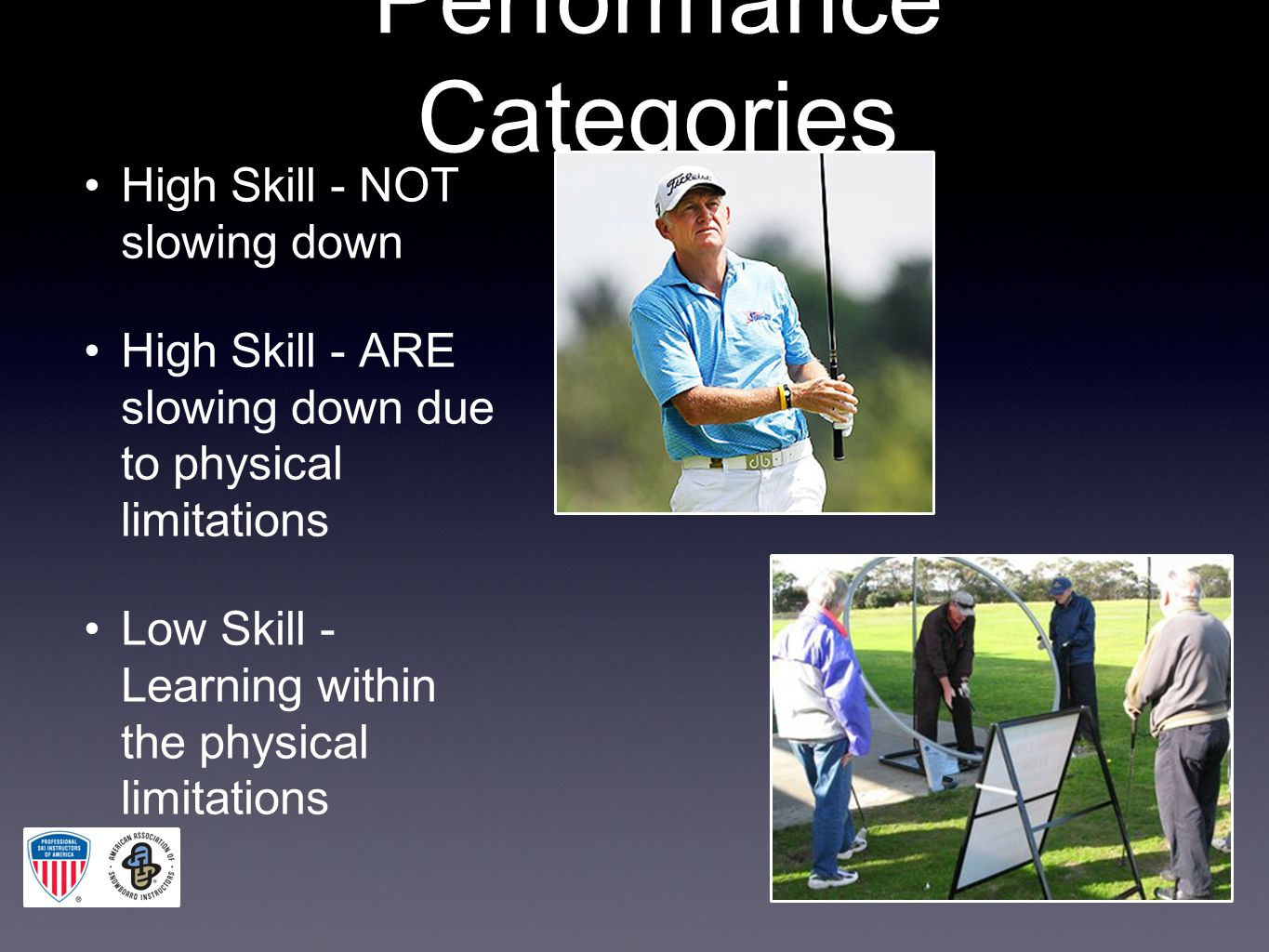 Performance Categories High Skill - NOT slowing down High Skill - ARE slowing down due to physical limitations Low Skill - Learning within the physical limitations