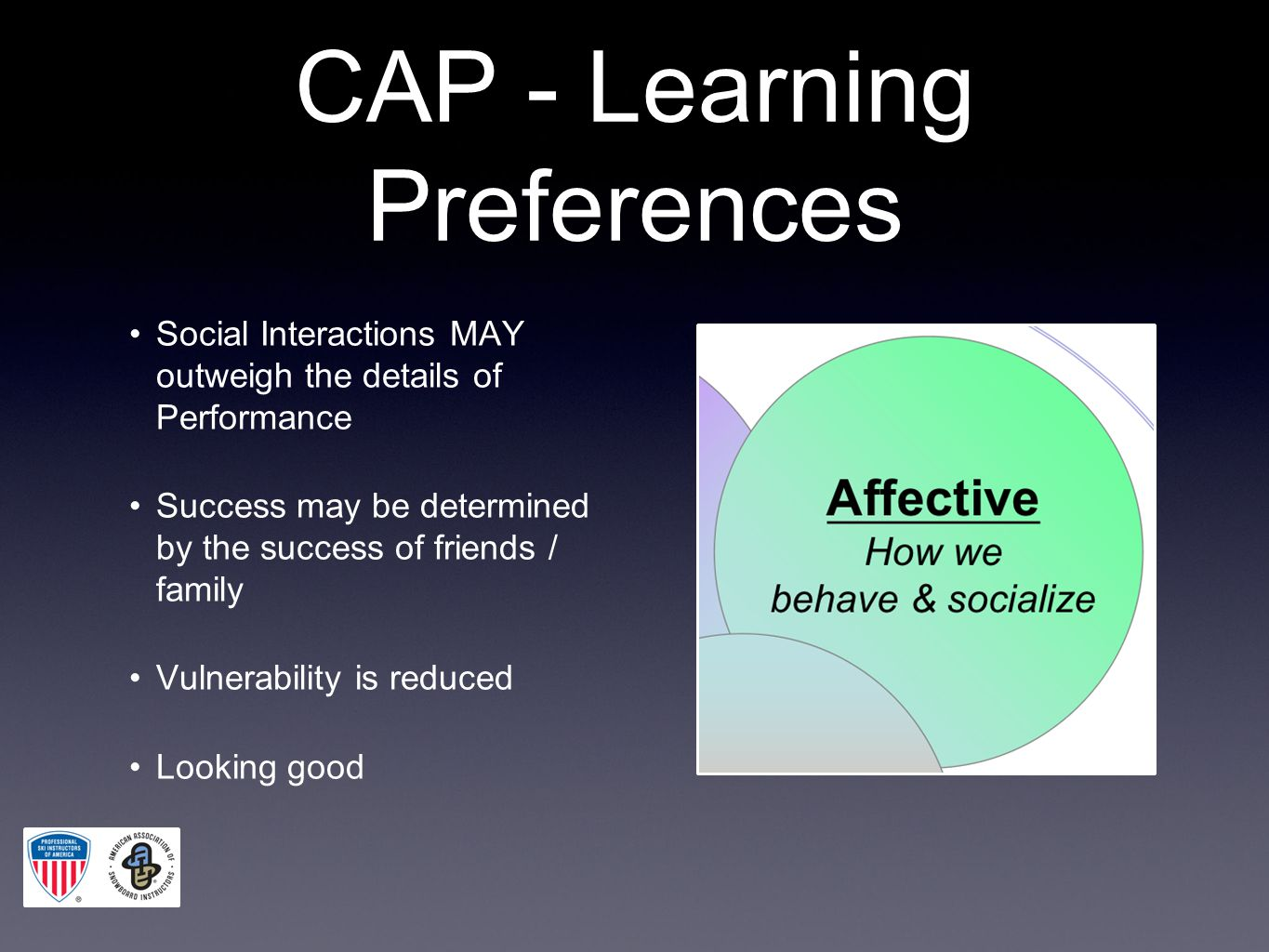 CAP - Learning Preferences Social Interactions MAY outweigh the details of Performance Success may be determined by the success of friends / family Vulnerability is reduced Looking good