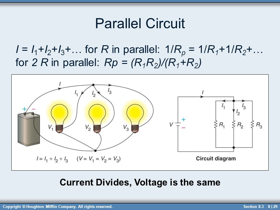Copyright © Houghton Mifflin Company. All rights reserved.8 | 29 Parallel Circuit Current Divides, Voltage is the same I = I 1 +I 2 +I 3 +… for R in p