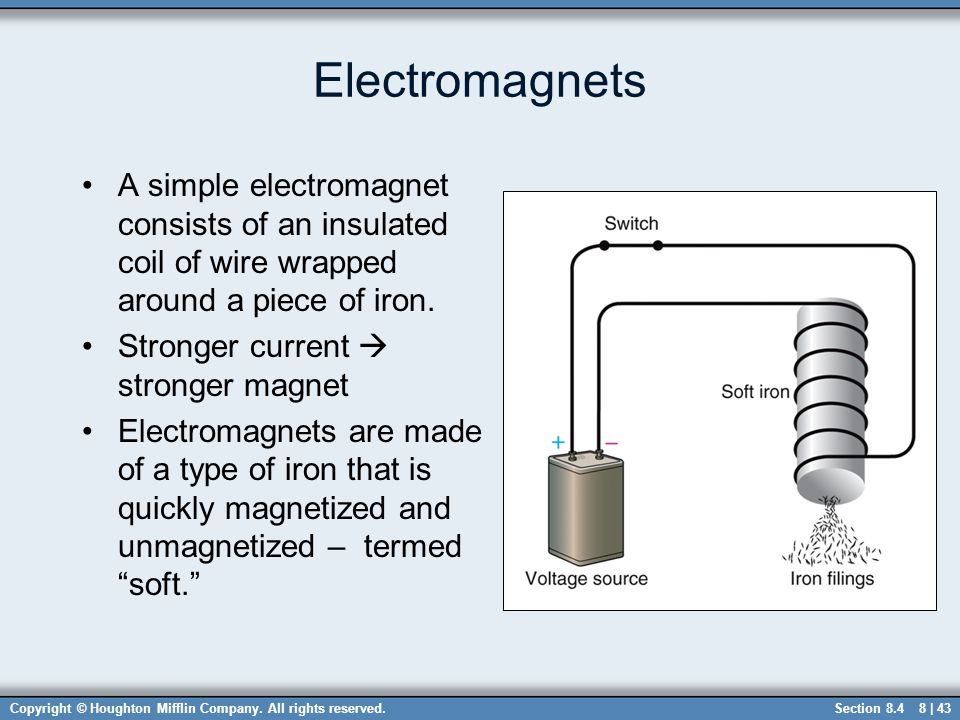 Copyright © Houghton Mifflin Company. All rights reserved.8 | 43 Electromagnets A simple electromagnet consists of an insulated coil of wire wrapped a