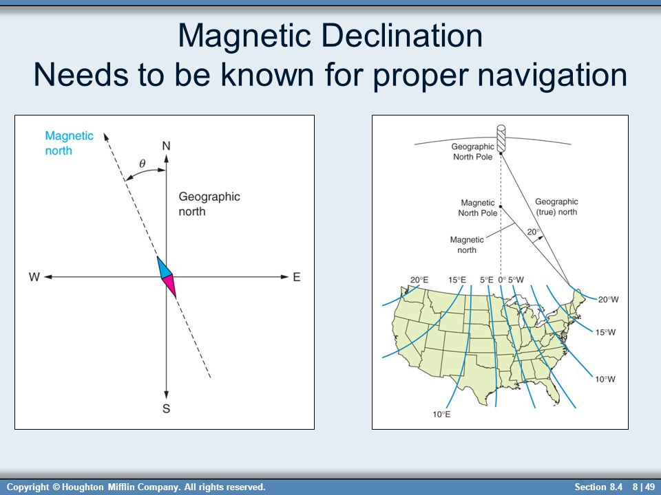 Copyright © Houghton Mifflin Company. All rights reserved.8 | 49 Magnetic Declination Needs to be known for proper navigation Section 8.4