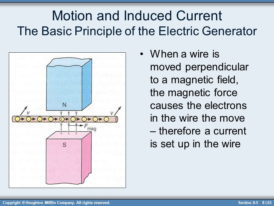 Copyright © Houghton Mifflin Company. All rights reserved.8 | 63 Motion and Induced Current The Basic Principle of the Electric Generator When a wire