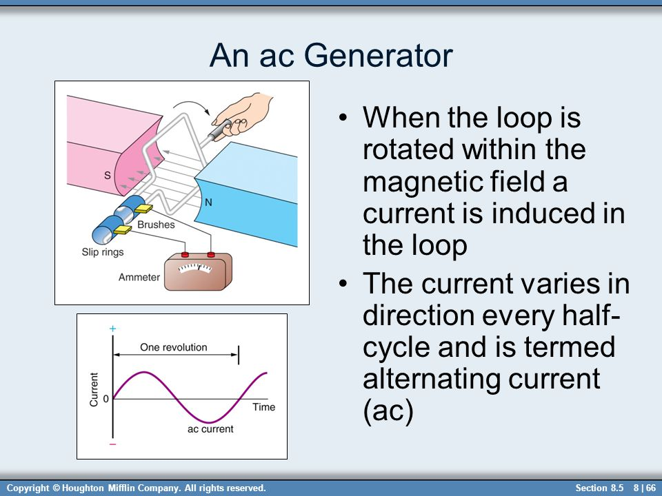 Copyright © Houghton Mifflin Company. All rights reserved.8 | 66 An ac Generator When the loop is rotated within the magnetic field a current is induc