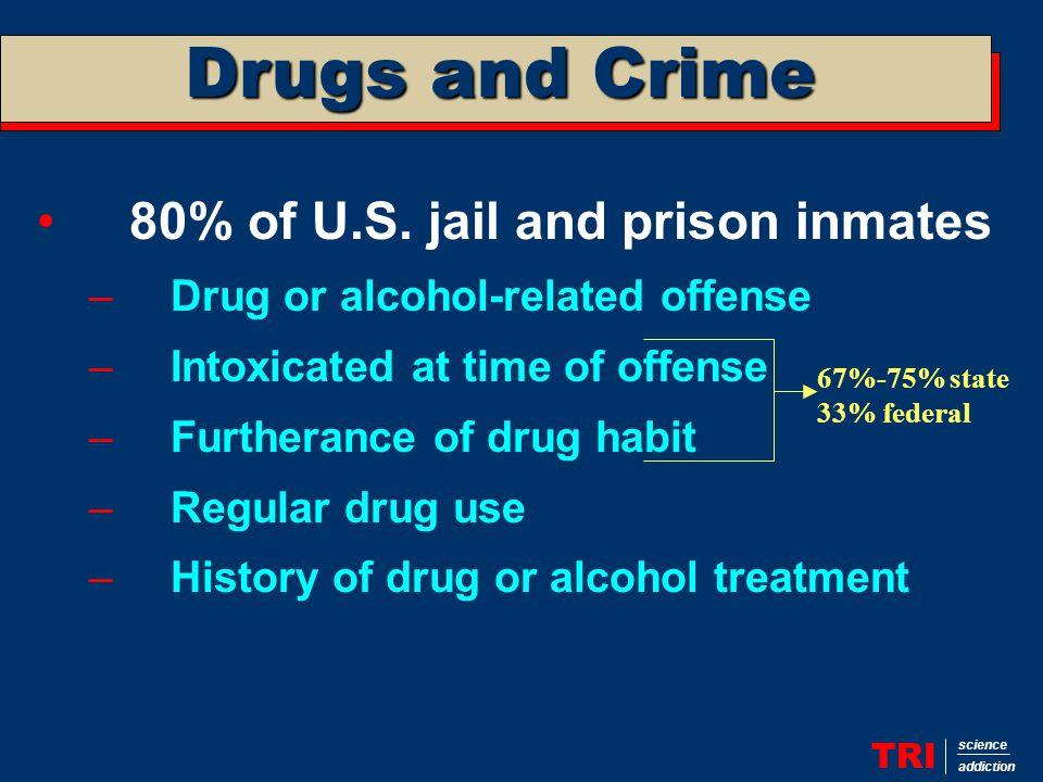 Drugs and Crime 67% of probationers 80% of parolees 60% of adult arrestees 20% - 40% of juvenile arrestees TRI science addiction