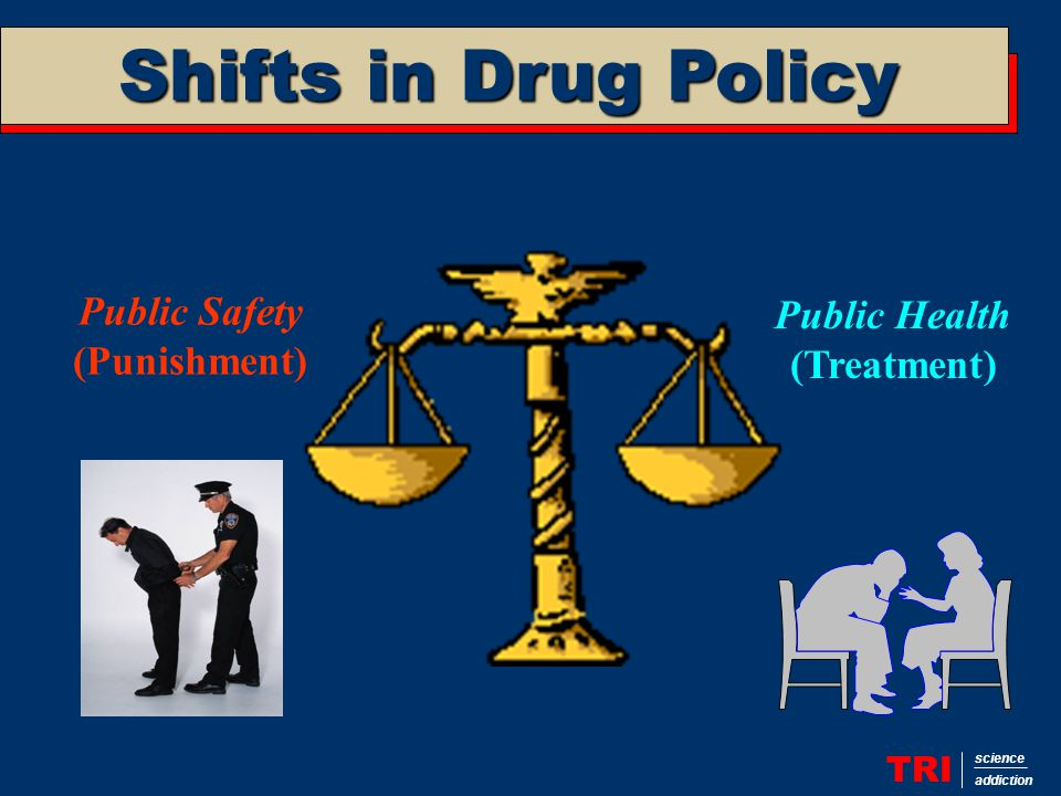 Shifts in Drug Policy Public Safety (Punishment) Public Health (Treatment) TRI science addiction