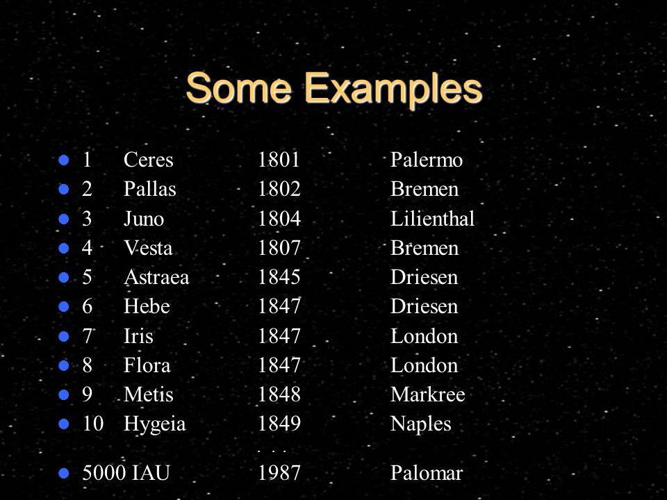 Some Examples 1Ceres1801Palermo 2Pallas1802Bremen 3Juno1804Lilienthal 4Vesta1807Bremen 5Astraea1845Driesen 6Hebe1847Driesen 7Iris1847London 8Flora1847London 9Metis1848Markree 10Hygeia1849Naples...