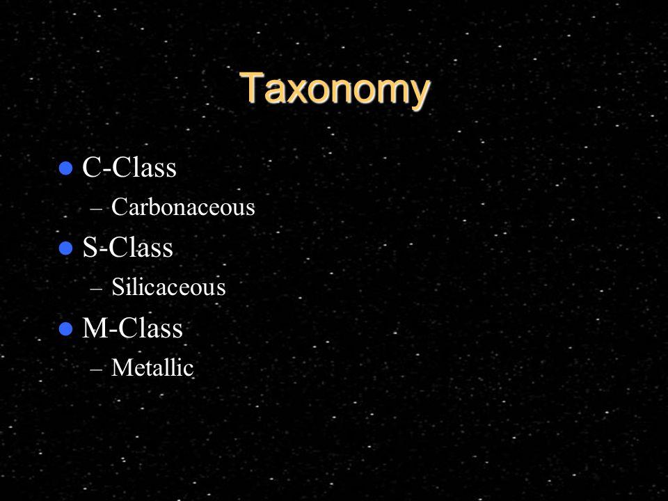 Taxonomy C-Class – Carbonaceous S-Class – Silicaceous M-Class – Metallic