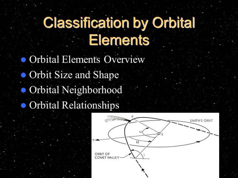 Classification by Orbital Elements Orbital Elements Overview Orbit Size and Shape Orbital Neighborhood Orbital Relationships