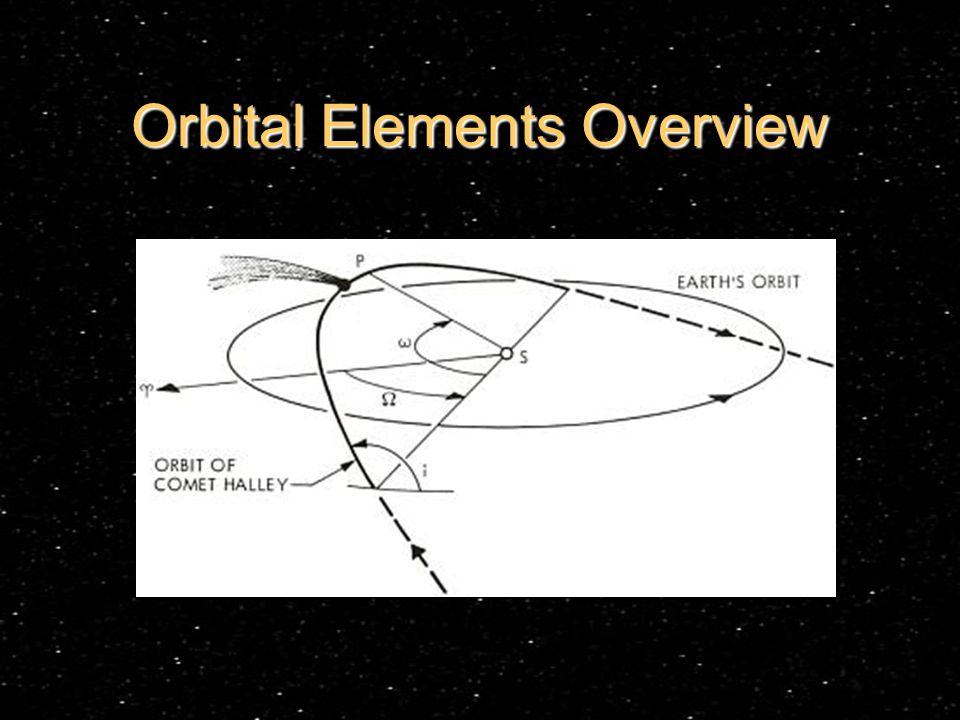 Orbital Elements Overview