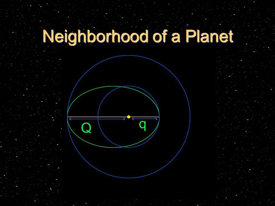 Neighborhood of a Planet