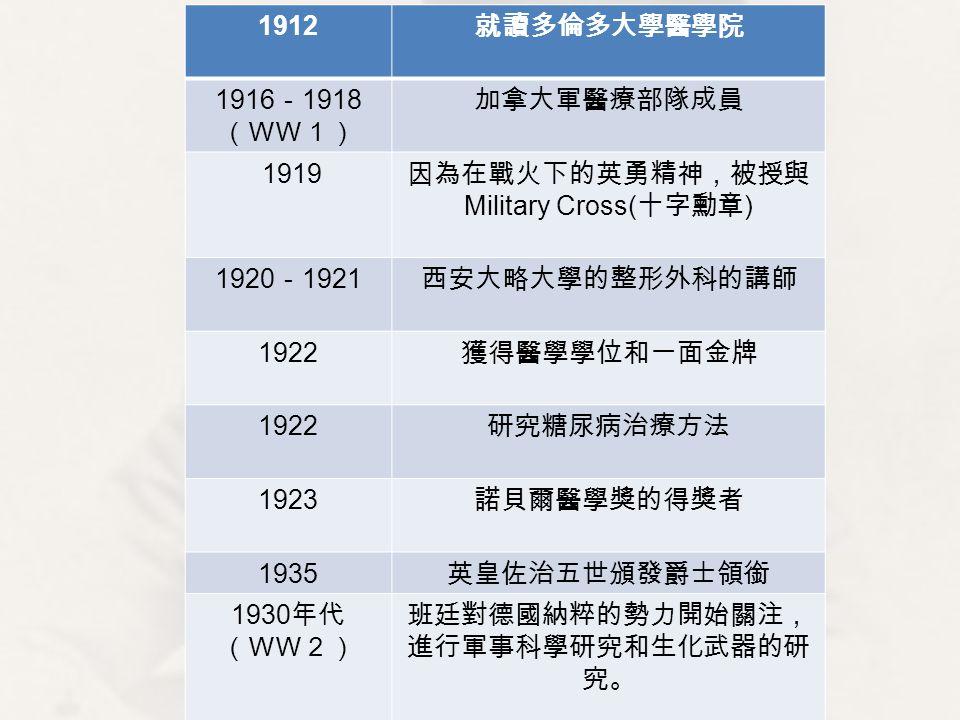 1912 就讀多倫多大學醫學院 1916 - 1918 (WW1) 加拿大軍醫療部隊成員 1919 因為在戰火下的英勇精神,被授與 Military Cross( 十字勳章 ) 1920 - 1921 西安大略大學的整形外科的講師 1922 獲得醫學學位和一面金牌 1922 研究糖尿病治療方法 19