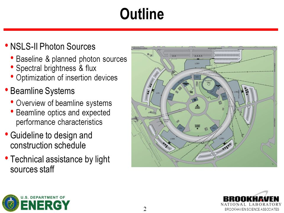 3 BROOKHAVEN SCIENCE ASSOCIATES Design Parameters of NSLS-II Storage Ring NSLS-II Design Parameters Ring energy (GeV)3 Ring current (mA)500 Ring circumference (m)792 Number of DBA cells30 Number of 9.3 m straights15 Number of 6.6 m straights15  h in 9.3 m straights (m) 20.1  v in 9.3 m straights (m) 3.4  h in 6.6 m straights (m) 1.8  v in 6.6 m straights (m) 1.1 Vertical emittance (nm-rad)0.008 Horizontal emittance (nm-rad)0.55 RMS energy spread (%)0.1 RMS pulse length (ps)15-30 Time between bunches (ns)2 Revolution period (  s) 2.64 Number of bunches1056 Average bunch current (mA)0.47 Average bunch charge (nC)1.25 Overview of one super period of NSLS-II storage ring