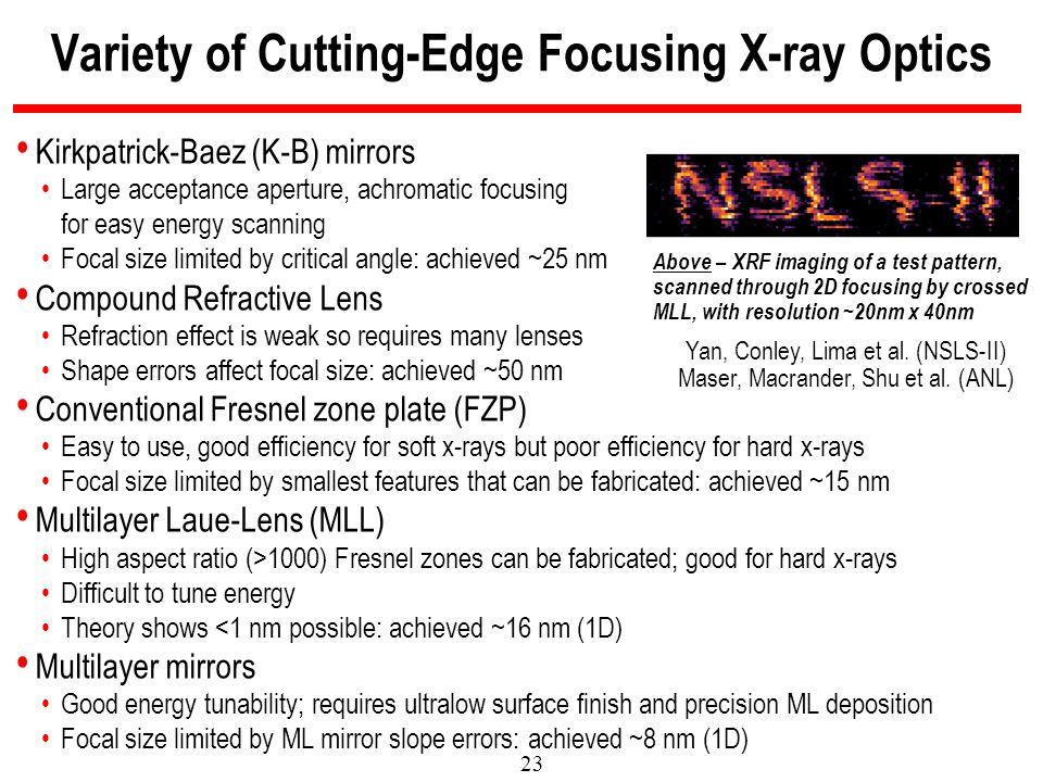 23 BROOKHAVEN SCIENCE ASSOCIATES Kirkpatrick-Baez (K-B) mirrors Large acceptance aperture, achromatic focusing for easy energy scanning Focal size lim
