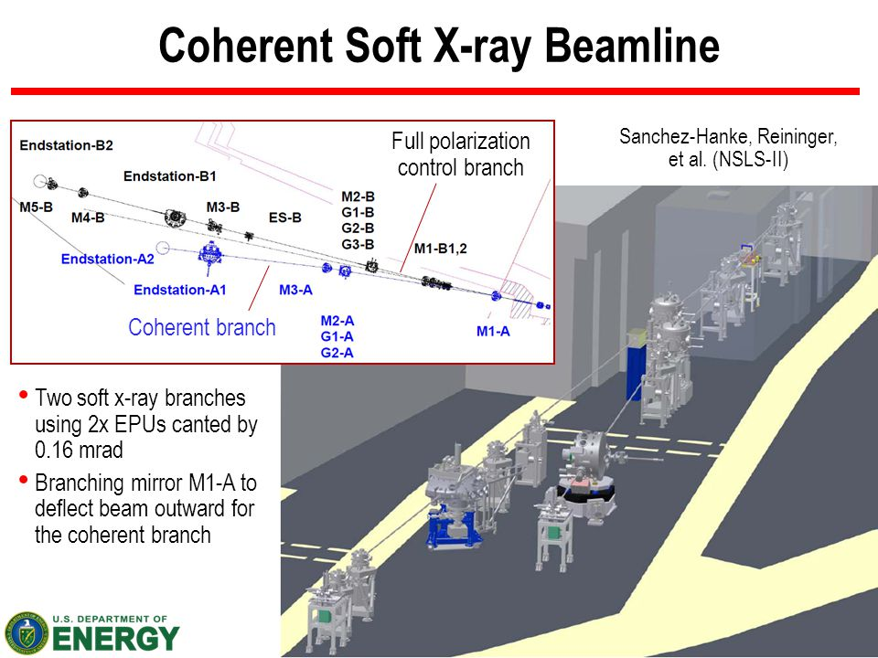 25 BROOKHAVEN SCIENCE ASSOCIATES Coherent Soft X-ray Beamline Two soft x-ray branches using 2x EPUs canted by 0.16 mrad Branching mirror M1-A to defle