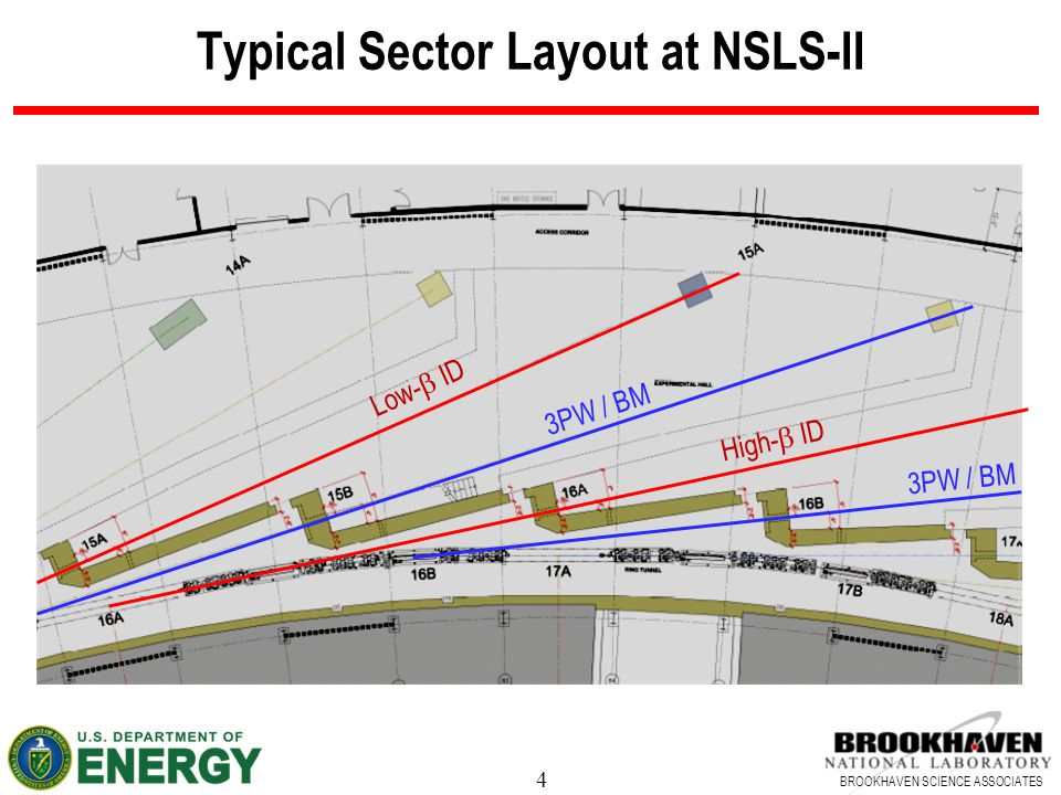4 BROOKHAVEN SCIENCE ASSOCIATES Typical Sector Layout at NSLS-II Low-  ID 3PW / BM High-  ID 3PW / BM