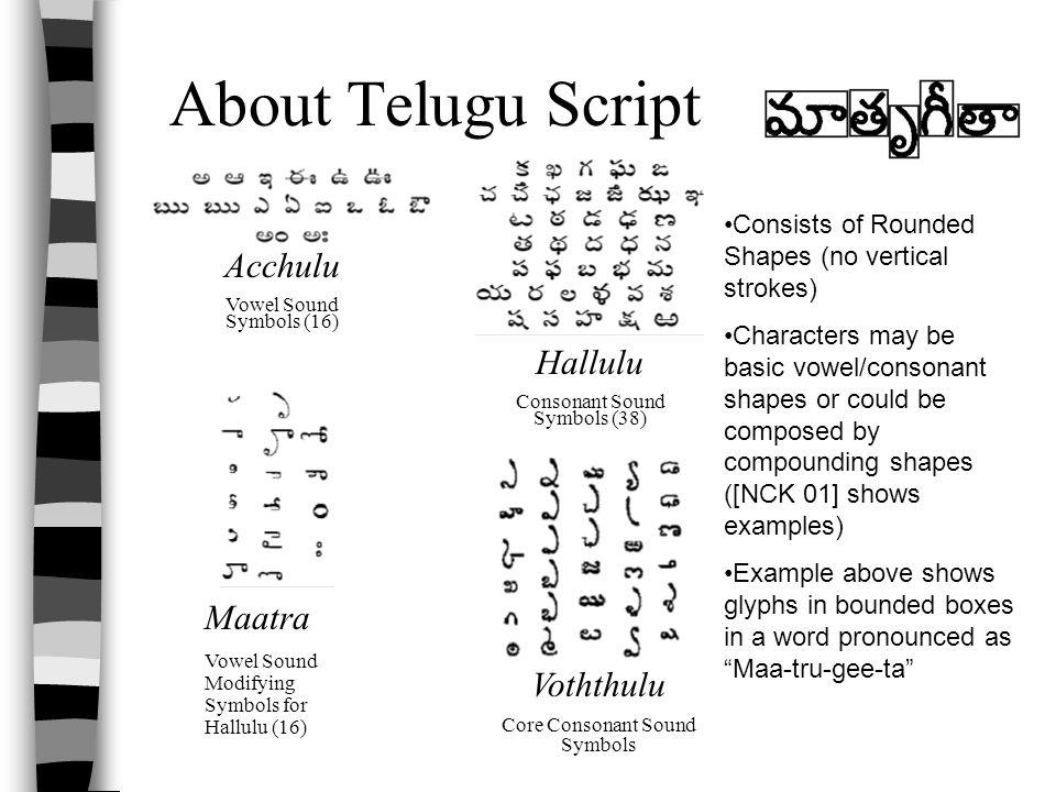 Acchulu Vowel Sound Symbols (16) Hallulu Consonant Sound Symbols (38) Maatra Vowel Sound Modifying Symbols for Hallulu (16) Voththulu Core Consonant S
