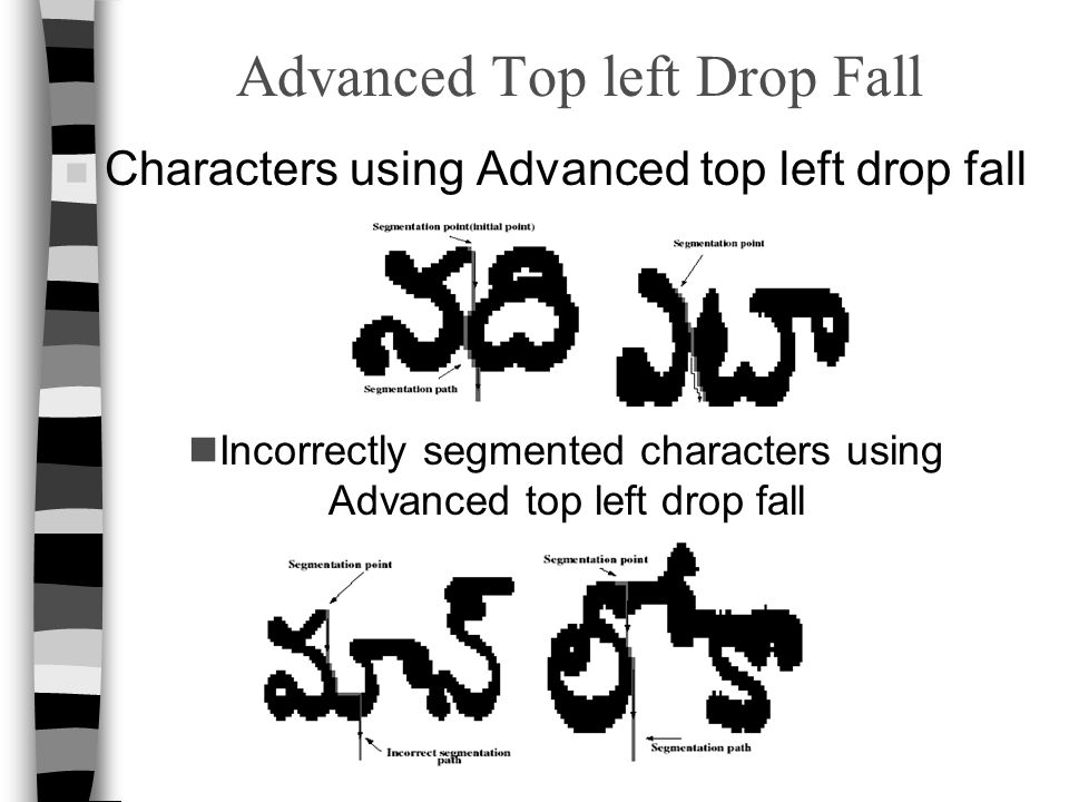 Advanced Top left Drop Fall n Characters using Advanced top left drop fall Incorrectly segmented characters using Advanced top left drop fall