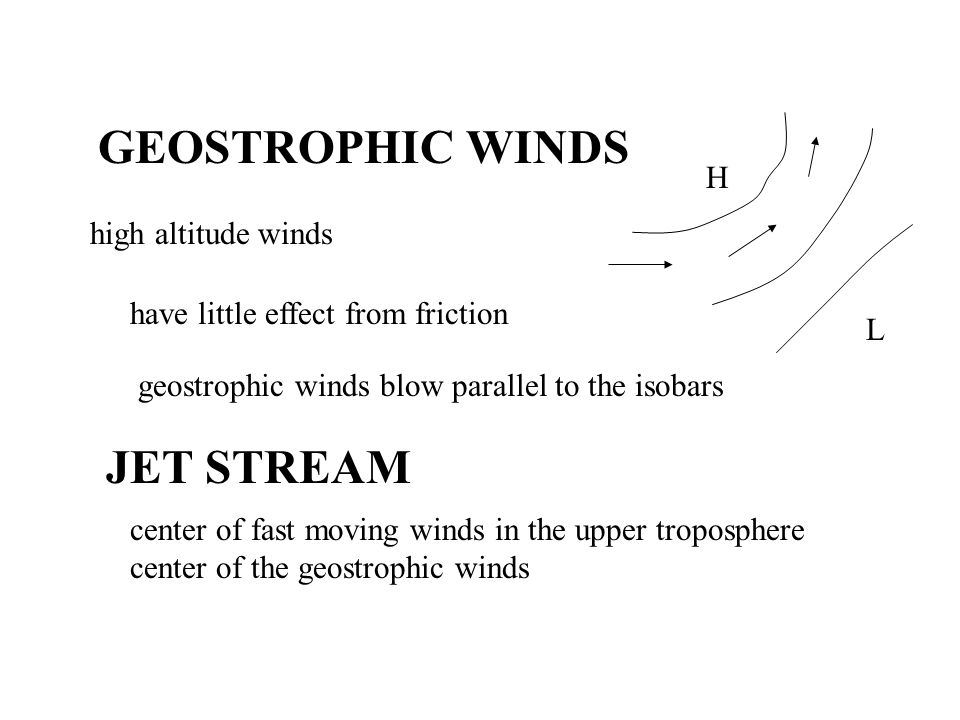 GEOSTROPHIC WINDS high altitude winds have little effect from friction geostrophic winds blow parallel to the isobars H L JET STREAM center of fast moving winds in the upper troposphere center of the geostrophic winds
