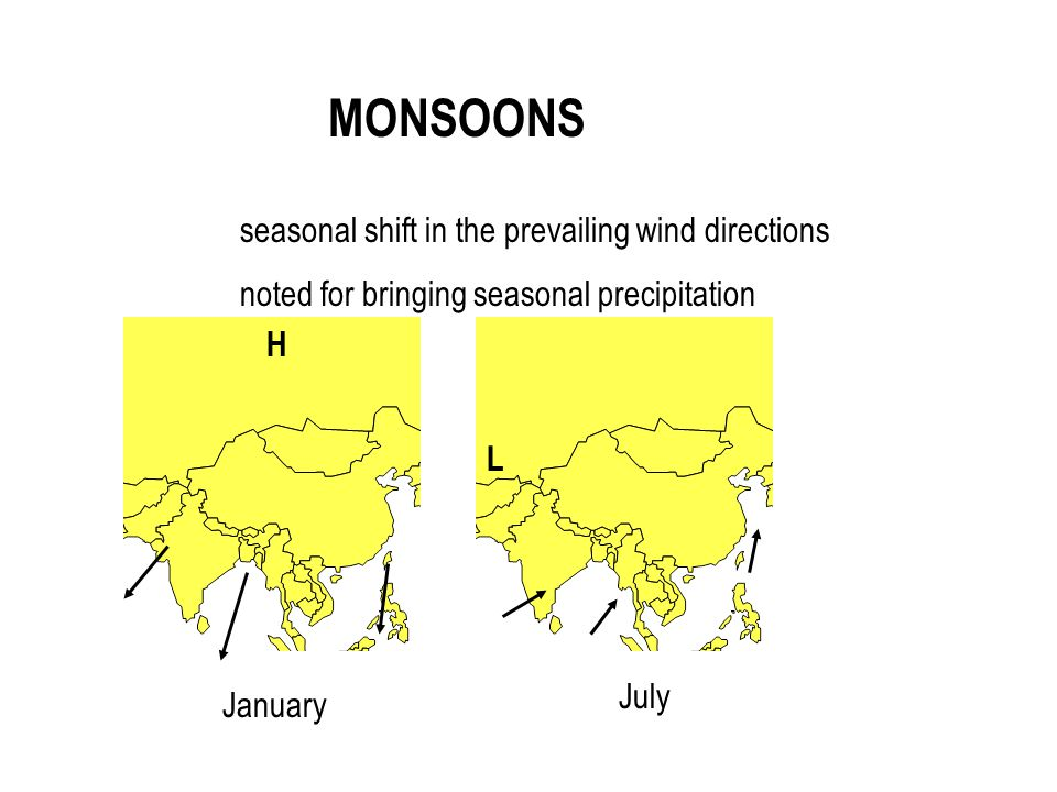MONSOONS seasonal shift in the prevailing wind directions noted for bringing seasonal precipitation January H July L