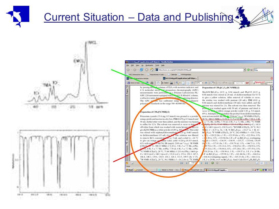 The eCrystals Public Data Archive http://ecrystals.chem.soton.ac.uk
