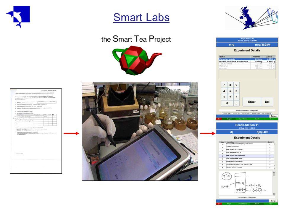 Smart Labs