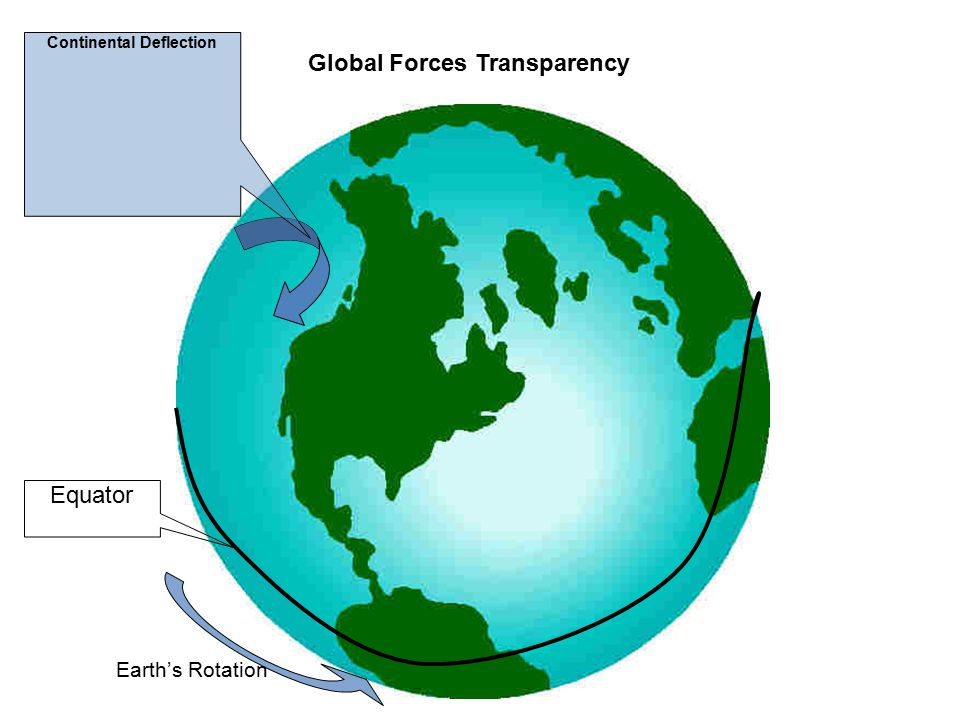Equator Earth's Rotation Continental Deflection Global Forces Transparency
