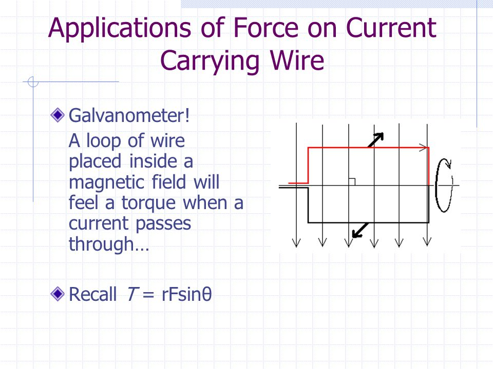 Applications of Force on Current Carrying Wire Galvanometer.