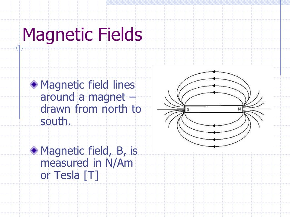 Magnetic Fields Magnetic field lines around a magnet – drawn from north to south.