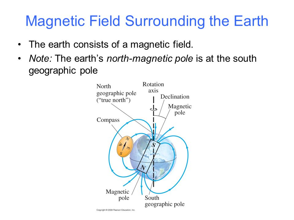 Magnetic Field Surrounding the Earth The earth consists of a magnetic field.