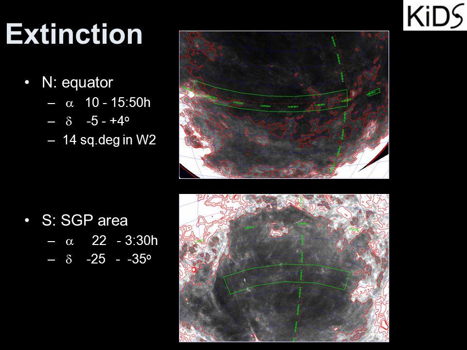 Extinction N: equator –  10 - 15:50h –  -5 - +4 o –14 sq.deg in W2 S: SGP area –  22 - 3:30h –  -25 - -35 o