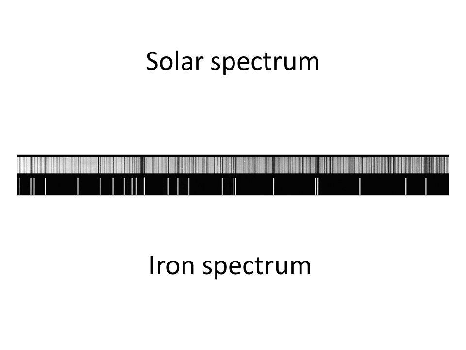 Solar spectrum Iron spectrum