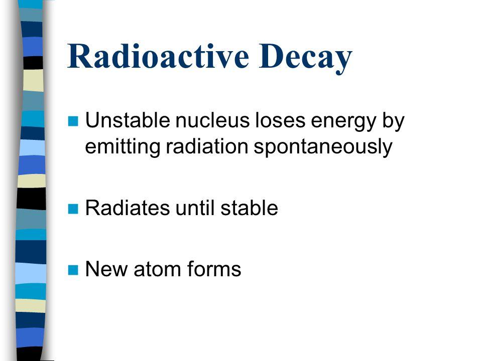 Types of Radiation Alpha Beta Gamma