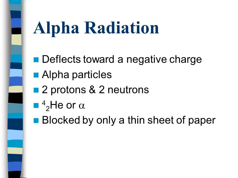 Nuclear Equation 226 88 Ra  222 86 Rn + 4 2 He Radium Radon
