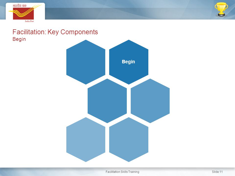 Facilitation Skills Training Slide 11 Begin Facilitation: Key Components Begin