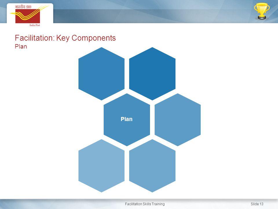 Facilitation Skills Training Slide 13 Plan Facilitation: Key Components Plan