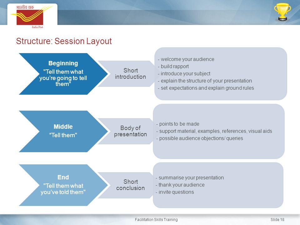 Facilitation Skills Training Slide 18 Structure: Session Layout Beginning