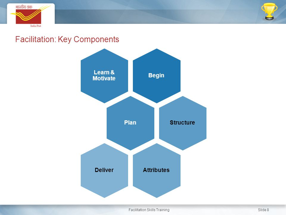Facilitation Skills Training Slide 8 Begin Learn & Motivate PlanStructureAttributesDeliver Facilitation: Key Components