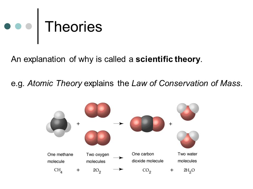Theories An explanation of why is called a scientific theory. e.g. Atomic Theory explains the Law of Conservation of Mass.