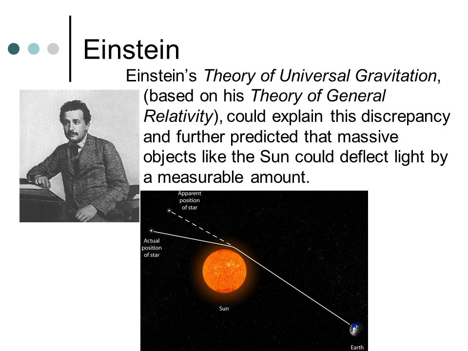 Einstein Einstein's Theory of Universal Gravitation, (based on his Theory of General Relativity), could explain this discrepancy and further predicted that massive objects like the Sun could deflect light by a measurable amount.