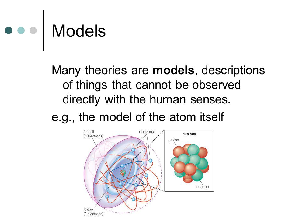 Models Many theories are models, descriptions of things that cannot be observed directly with the human senses. e.g., the model of the atom itself