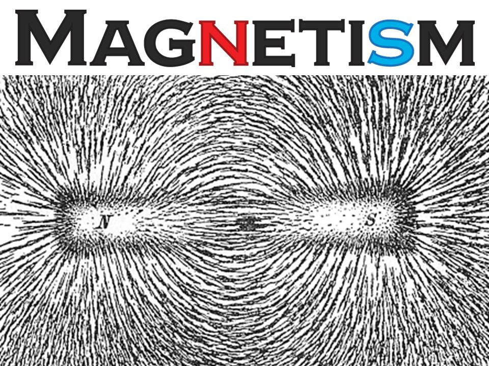 Magnetic Field Lines show the magnitude and direction of the magnetic field.