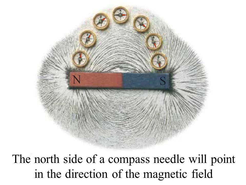 The north side of a compass needle will point in the direction of the magnetic field