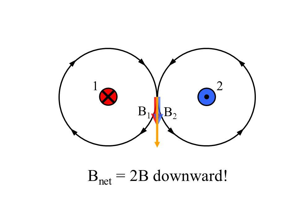 12 B1B1 B2B2 B net = 2B downward!